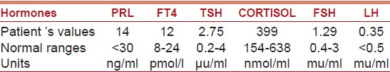 Table 2: Patient's hormonal values: Free thyroxin (FT4), thyreotropin hormone, prolactin, cortisol, follicle-stimulating hormone and luteinizing hormone